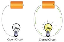 CircuitsYSE