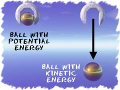 motion_energy1_240x180